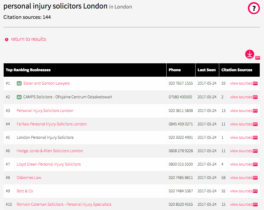 personal injury solicitors london citations