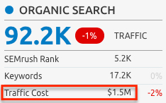 Slater Gordon organic traffic from SEM Rush